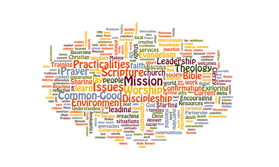 Learning Hub wordle